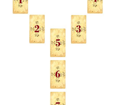 Hình Ảnh Trải Bài Tarot - Tri Thức Từ Bộ Cốc Kênh Kiến Thức Và Tri Thức