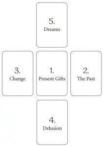Dreaming Way Tarot - Sách Hướng Dẫn 81
