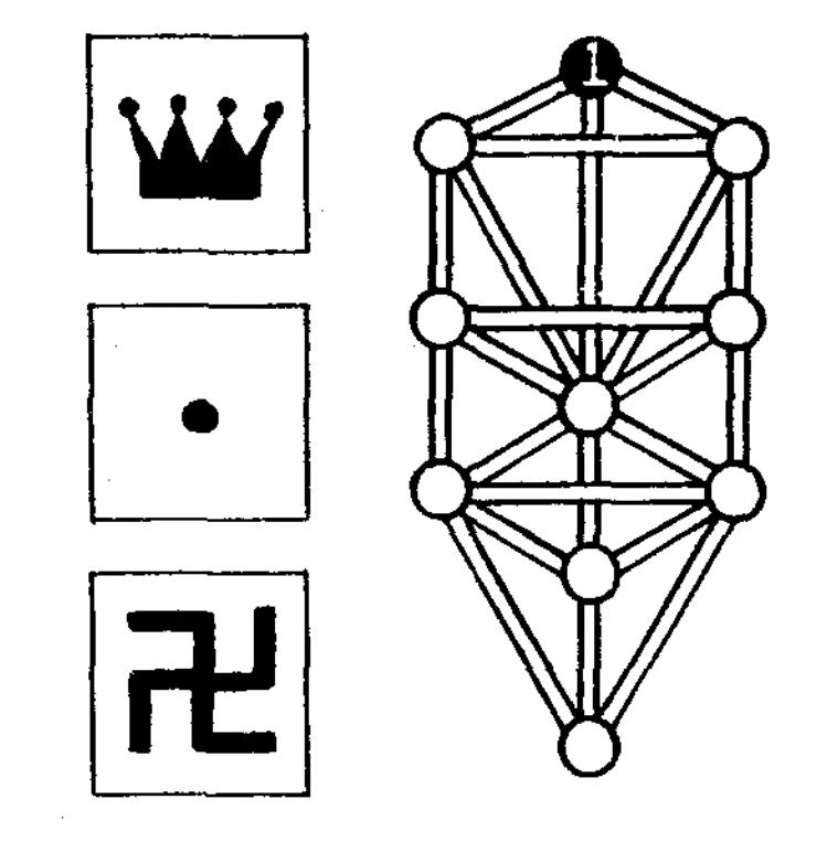 Hình Ảnh Nguyên Mẫu Của Sephiroth - KETHER: Tối Cao Kênh Kiến Thức Và Tri Thức