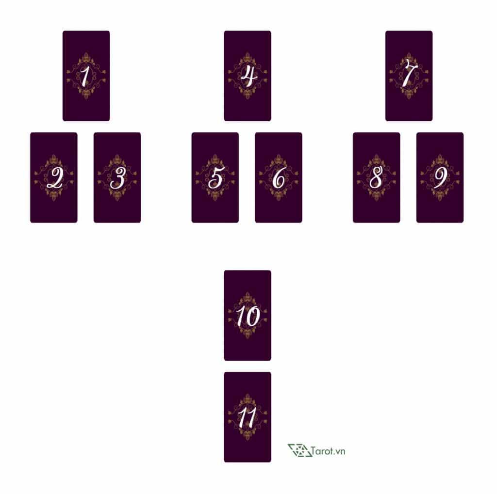Trải Bài Tarot - Tôn kính tổ tiên 2