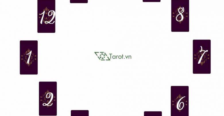 Trải Bài Tarot - Trải Bài Chiêm Tinh 1