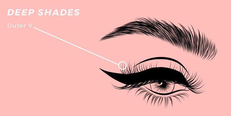 Trang điểm mắt màu tối