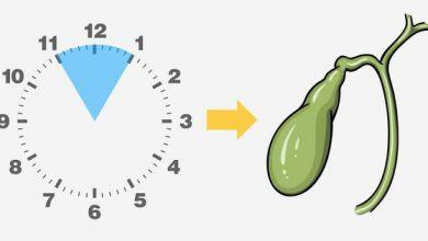 Thời điểm bạn thức giấc trong đêm cũng có thể cảnh báo một số vấn đề sức khỏe - Kiến Thức Chia Sẻ 7