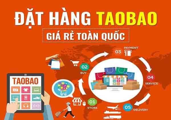 Bí Quyết Đặt Hàng Từ Trung Quốc Về Việt Nam Nhanh, Rẻ 2